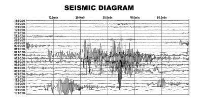¿Qué tipos de instrumentos se usan para medir un Tsunami?