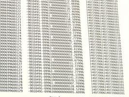 Cómo convertir una fecha para numérico en SQL