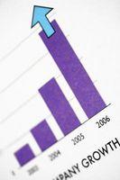Cómo hacer un gráfico de recuperación de la inversión
