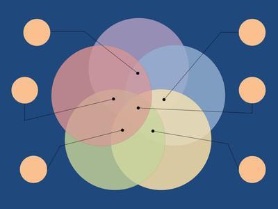 ¿Cómo se crea un diagrama de Venn en Microsoft Word?