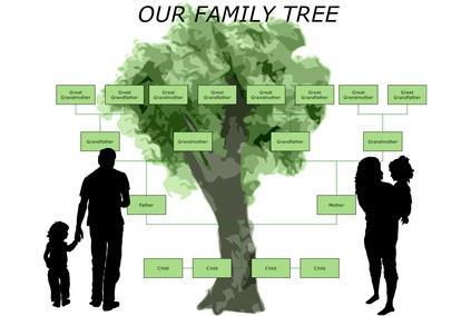 Cómo escribir un árbol genealógico