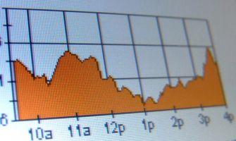 Tutorial en línea stock de comercio