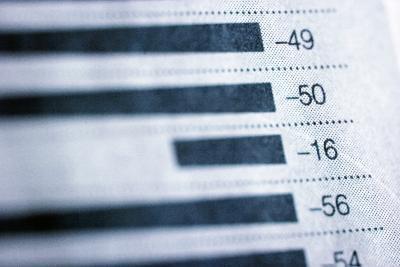 Lo que hace un gráfico de barras en el estado de Excel?